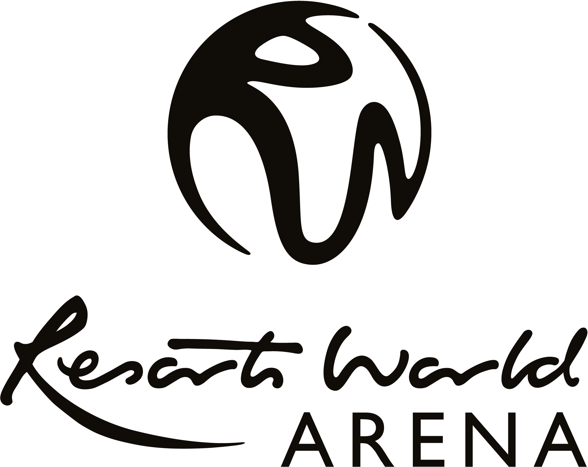 Resorts World Arena Birmingham